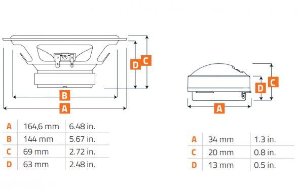 Hertz Uno K 165 Kit